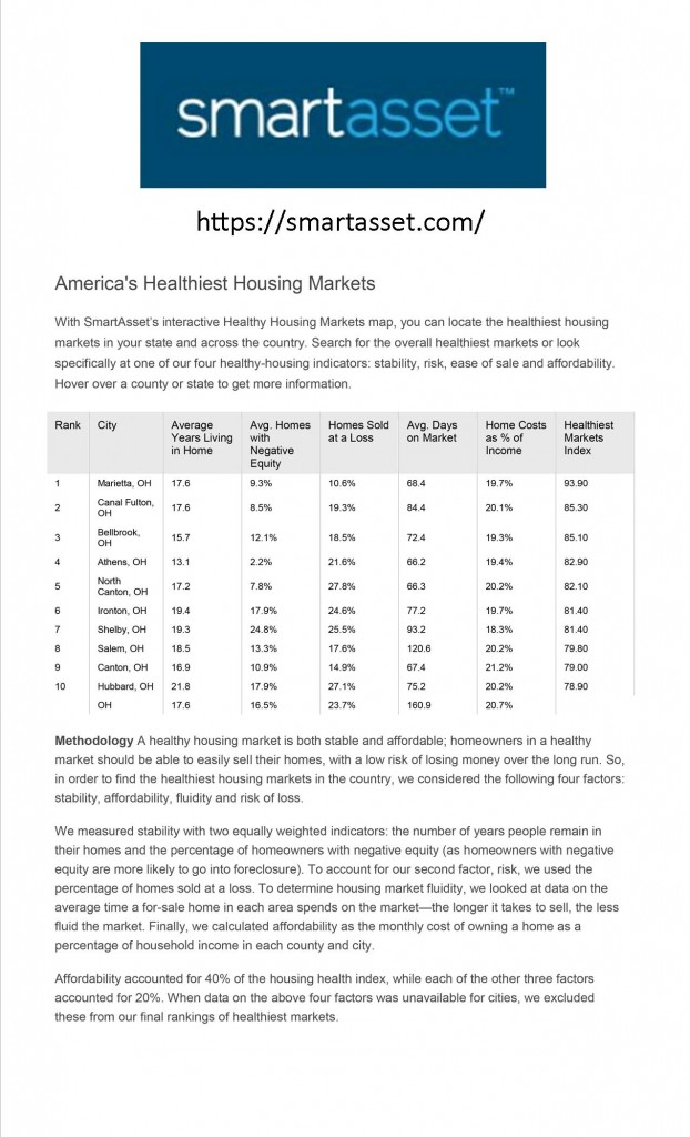 Healthiest Housing Markets2